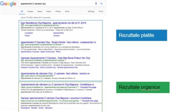 promovare imobiliara - google keyword planner