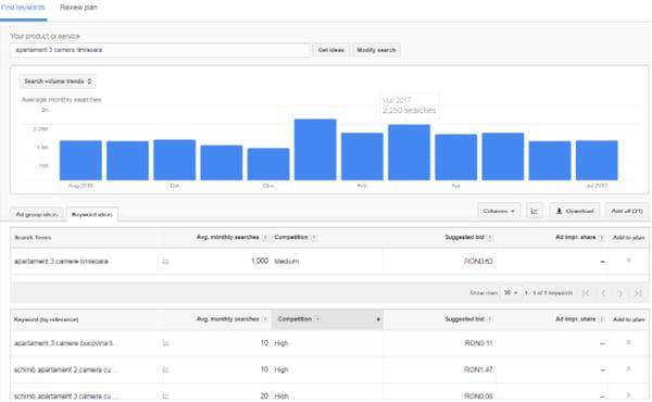 google keyword planner setari keywords