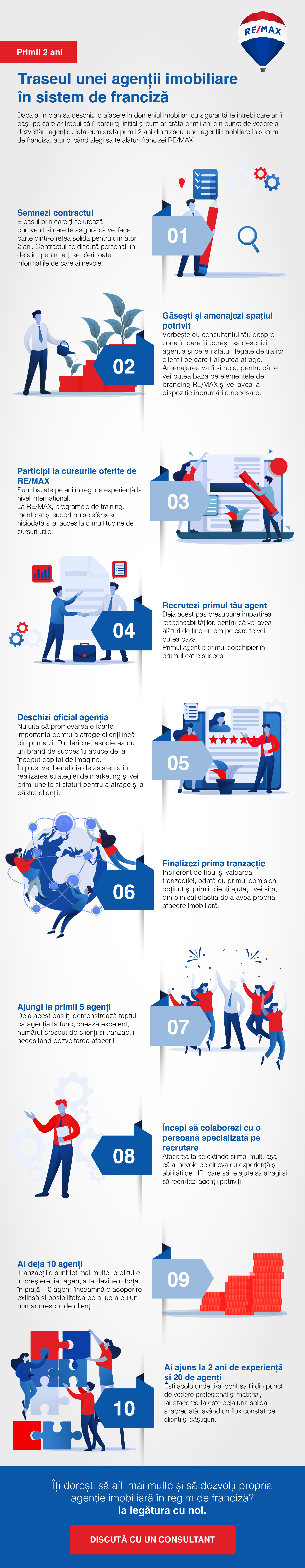 remax_infograph_new