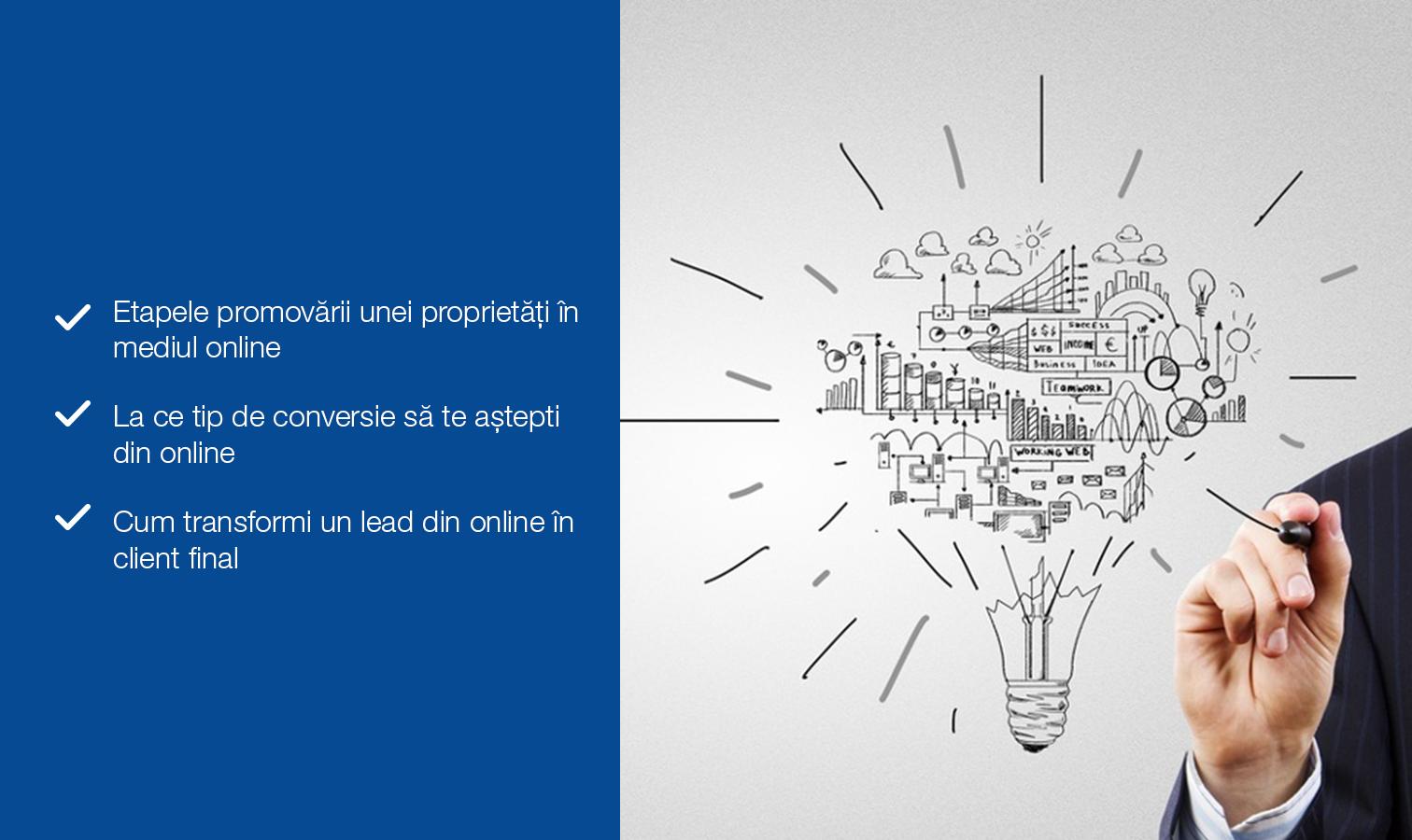 Cum planifici promovarea online a unei proprietăți imobiliare